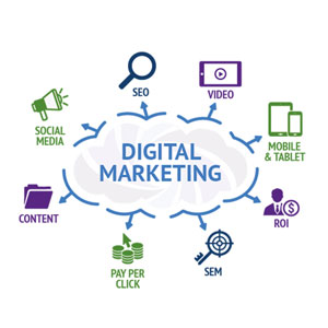 Implementing Effective Digital Marketing Strategy