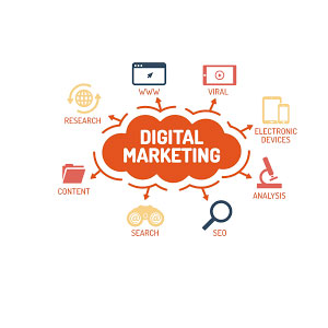 Top 10 Reasons Why Digital Marketing Is Essential for Business
